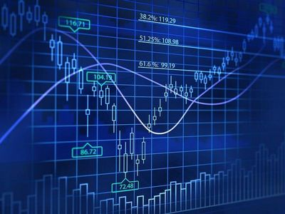 Using the Economic Calendar and the RSI to Predict the Direction of the Market